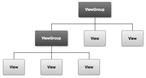 viewgroup.png